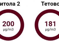 Куманово е најзагаден град – дури 7 пати повеќе од дозволеното