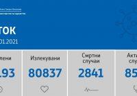 13 позитивни лица регистрирани денес во Куманово